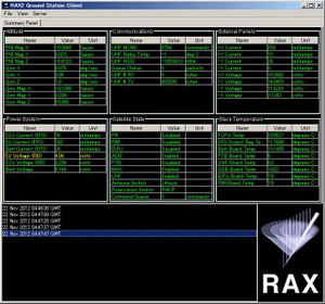 Rax12112213