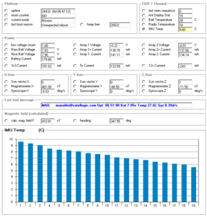 Cubebug2_25102014_1252