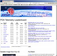 Fox1d190707_10uv