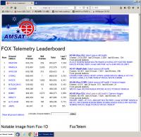 Fox1d190712_11uv