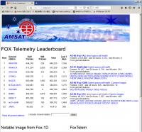 Fox1d190713_11uv