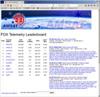 Fox1d190714_10uv