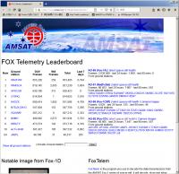 Fox1d190723_21uv