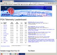 Fox1d190805_21uv