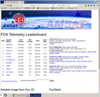 Fox1d190810_10uv