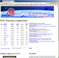 Fox1d190811_22lv