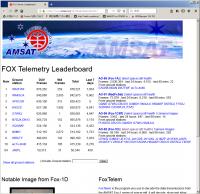 Fox1d190818_21lv