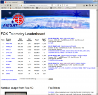 Fox1d190823_10uv