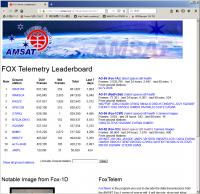Fox1d190823_21uv