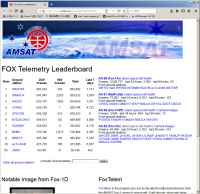 Fox1d190825_22lv