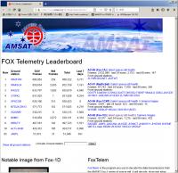 Fox1d190828_10uv
