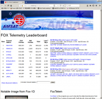 Fox1d190828_21uv