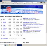Fox1d190902_10lv