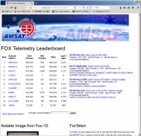 Fox1d190909_09lv
