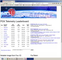 Fox1d190914_10uv