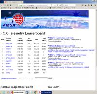 Fox1d190915_10uv