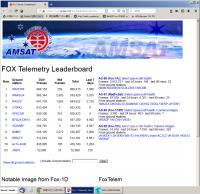 Fox1d190919_10uv