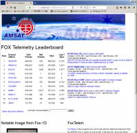 Fox1d190921_09uv