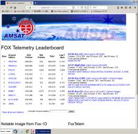 Fox1d190921_11uv