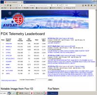 Fox1b19111412