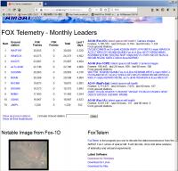 Fox1b19120712