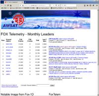 Fox1b20012611