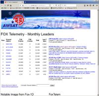 Fox1b20012711