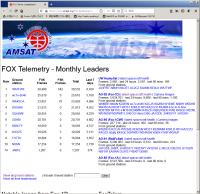 Fox1b20020211