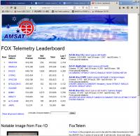 Fox1d190925_22lv