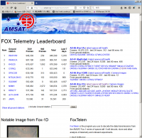 Fox1d191106_21lv