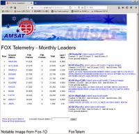 Fox1d20012611_uv