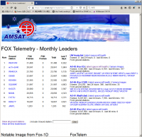 Fox1d20012711_uv