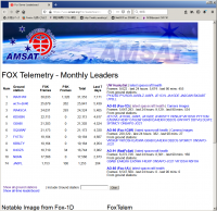 Fox1d20020322_uv