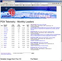 Fox1d20020411_uv