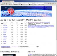 Fox1d20021021_uv