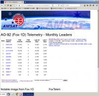 Fox1d20061610_uva