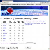 Fox1d20123010_uva
