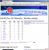 Fox1d21010210_uva