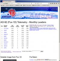 Fox1d21010411_uva