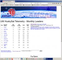 Uw-huskysat20020412a