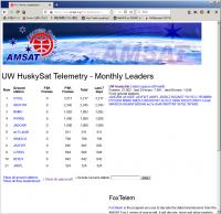 Uw-huskysat20020511a